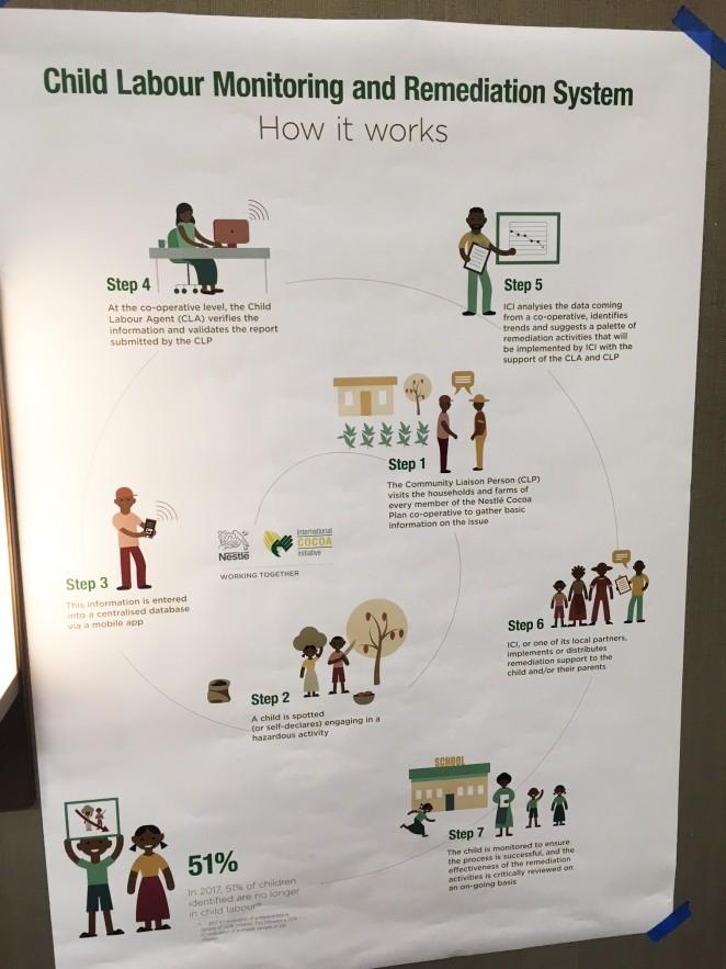 児童労働のモニタリングシステムの展示