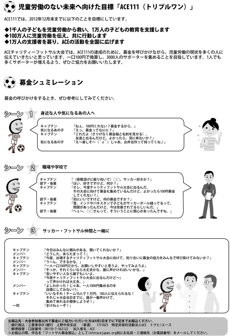 ACEチャリティフットサル大会|フットサル募金キャプテン募集中!