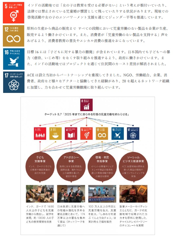 SDGsと児童労働_02
