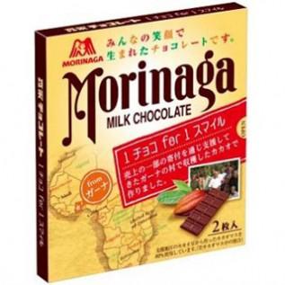 ACEの支援地区で採れたカカオを使ったチョコレート