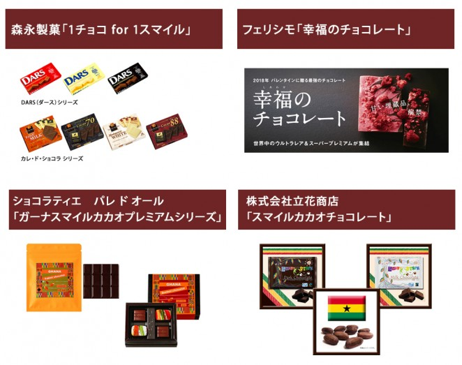 寄付になるチョコレート